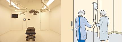 患者様の入退室